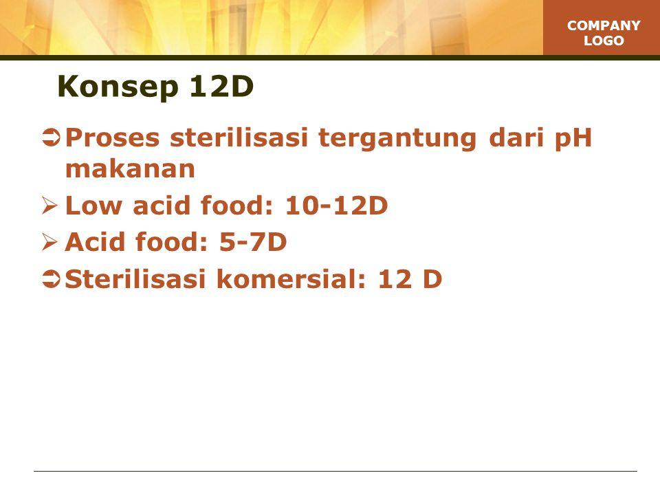 COMPANY LOGO Konsep 12D  Proses sterilisasi tergantung dari pH makanan  Low acid food: 10-12D  Acid food: 5-7D  Sterilisasi komersial: 12 D