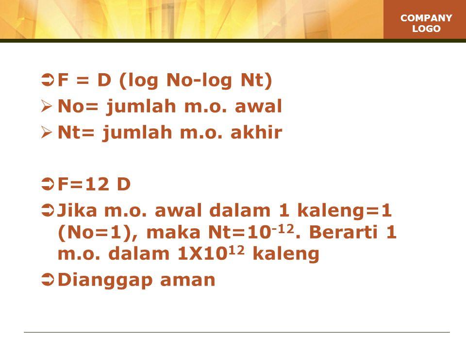 COMPANY LOGO  F = D (log No-log Nt)  No= jumlah m.o.