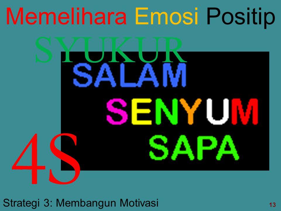13 visit: www.exploreHR.org Memelihara Emosi Positip SYUKUR 4S Strategi 3: Membangun Motivasi