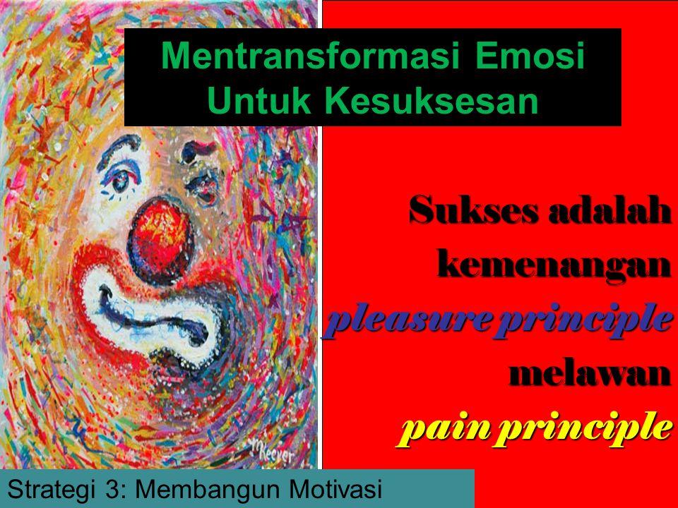 14 visit: www.exploreHR.org Sukses adalah kemenangan pleasure principle melawan pain principle Mentransformasi Emosi Untuk Kesuksesan Strategi 3: Membangun Motivasi