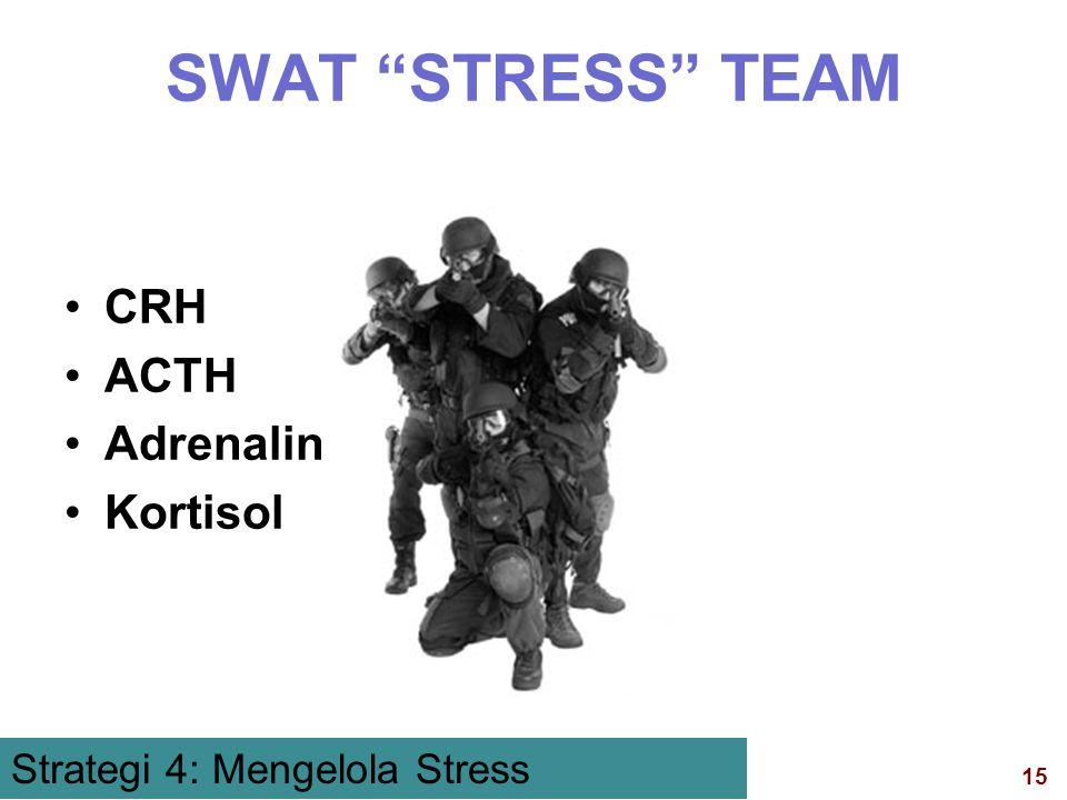 15 visit: www.exploreHR.org SWAT STRESS TEAM •CRH •ACTH •Adrenalin •Kortisol Strategi 4: Mengelola Stress