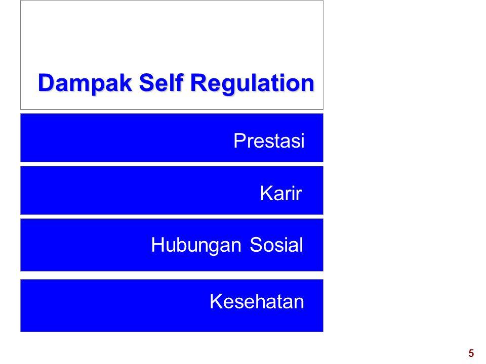 5 visit: www.exploreHR.org Dampak Self Regulation Prestasi Karir Hubungan Sosial Kesehatan