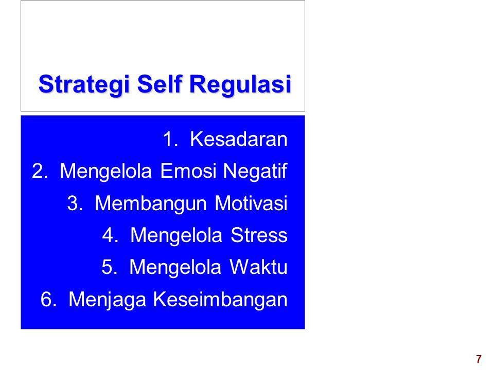 7 visit: www.exploreHR.org Strategi Self Regulasi 1.Kesadaran 2.Mengelola Emosi Negatif 3.Membangun Motivasi 4.Mengelola Stress 5.Mengelola Waktu 6.Menjaga Keseimbangan Stress Management
