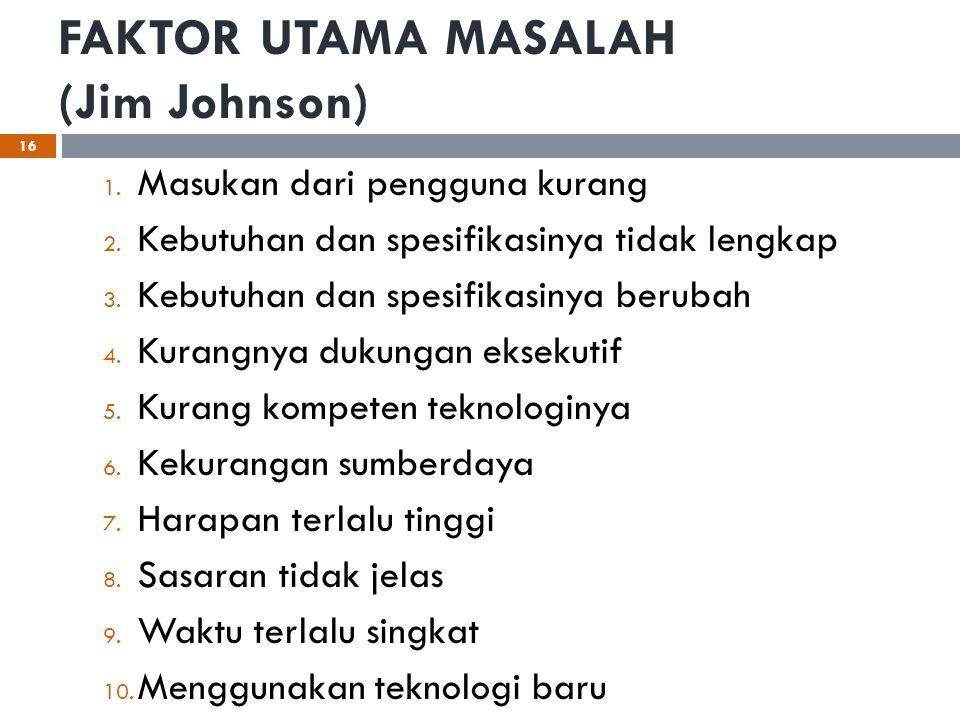 FAKTOR UTAMA MASALAH (Jim Johnson) 1. Masukan dari pengguna kurang 2. Kebutuhan dan spesifikasinya tidak lengkap 3. Kebutuhan dan spesifikasinya berub