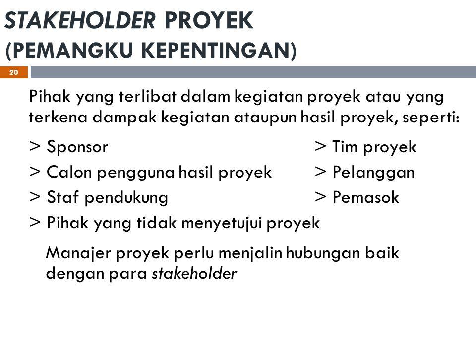 STAKEHOLDER PROYEK (PEMANGKU KEPENTINGAN) Pihak yang terlibat dalam kegiatan proyek atau yang terkena dampak kegiatan ataupun hasil proyek, seperti: >