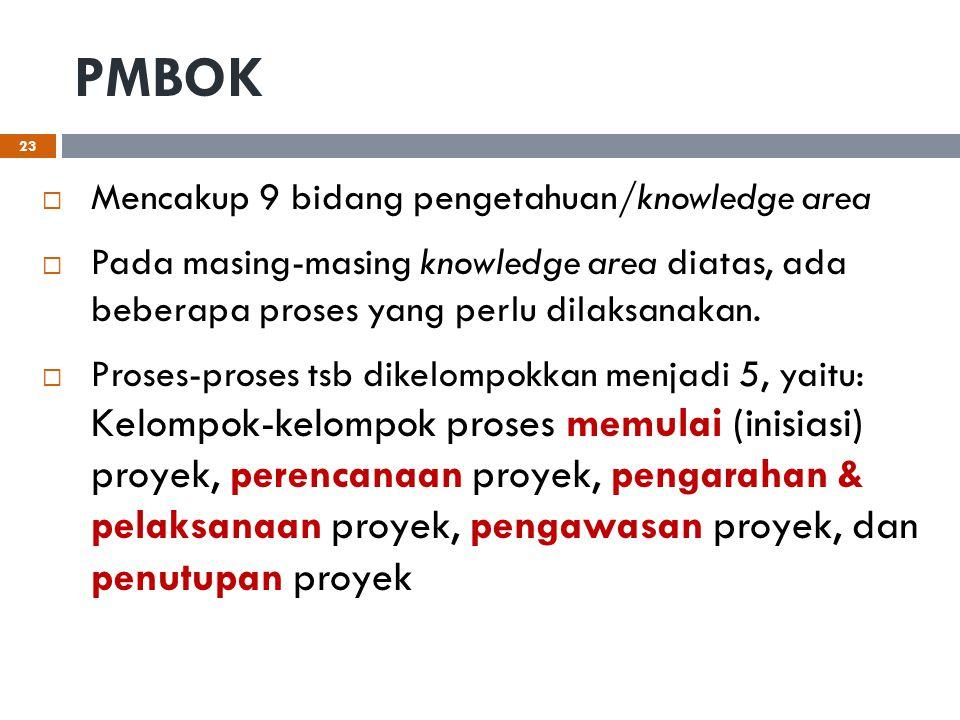 PMBOK  Mencakup 9 bidang pengetahuan/knowledge area  Pada masing-masing knowledge area diatas, ada beberapa proses yang perlu dilaksanakan.  Proses