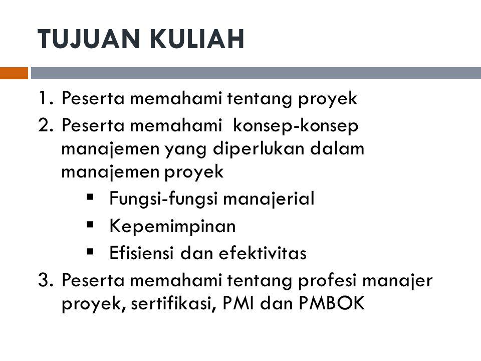 9 BIDANG PENGETAHUAN DALAM PMBOK  (SUMBER: SCHWALBE, I.T.PROJECT MANAGEMENT, THOMSON LEARNING,2006 dengan modifikasi) PIRANTI & TEKNIK MANAJEMEN INTEGRASI PROYEK MANAJM CAKUPAN PROYEK MANAJM WAKTU PROYEK MANAJM BIAYA PROYEK MANAJM MUTU PROYEK MANAJM SDM PROYEK MANAJM KOMUNI- KASI PROYEK MANAJM RESIKO PROYEK MANAJM PEMBE- LIAN PROYEK KEBU- TUHAN & HARAP- AN STAKE- HOLDER PROYEK BERHASIL 24