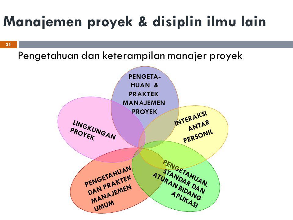 Manajemen proyek & disiplin ilmu lain Pengetahuan dan keterampilan manajer proyek 31 PENGETA- HUAN & PRAKTEK MANAJEMEN PROYEK PENGETAHUAN DAN PRAKTEK