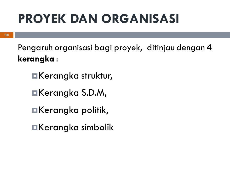 PROYEK DAN ORGANISASI Pengaruh organisasi bagi proyek, ditinjau dengan 4 kerangka :  Kerangka struktur,  Kerangka S.D.M,  Kerangka politik,  Keran