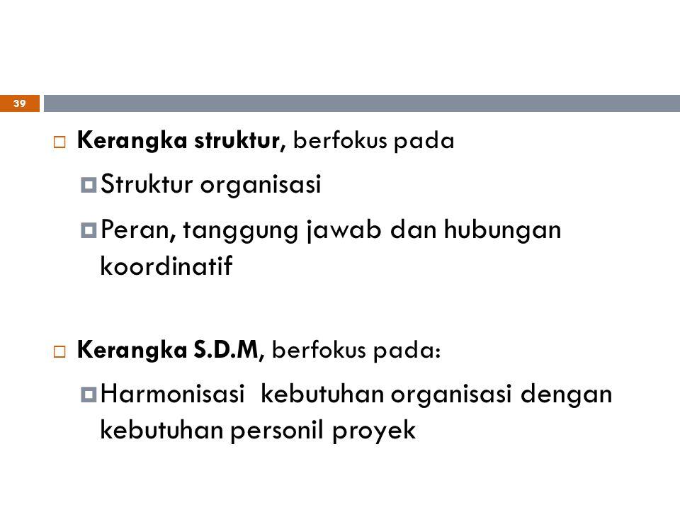  Kerangka struktur, berfokus pada  Struktur organisasi  Peran, tanggung jawab dan hubungan koordinatif  Kerangka S.D.M, berfokus pada:  Harmonisa