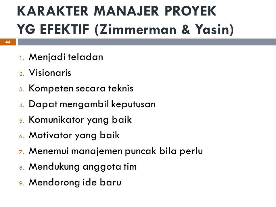KARAKTER MANAJER PROYEK YG EFEKTIF (Zimmerman & Yasin) 1. Menjadi teladan 2. Visionaris 3. Kompeten secara teknis 4. Dapat mengambil keputusan 5. Komu