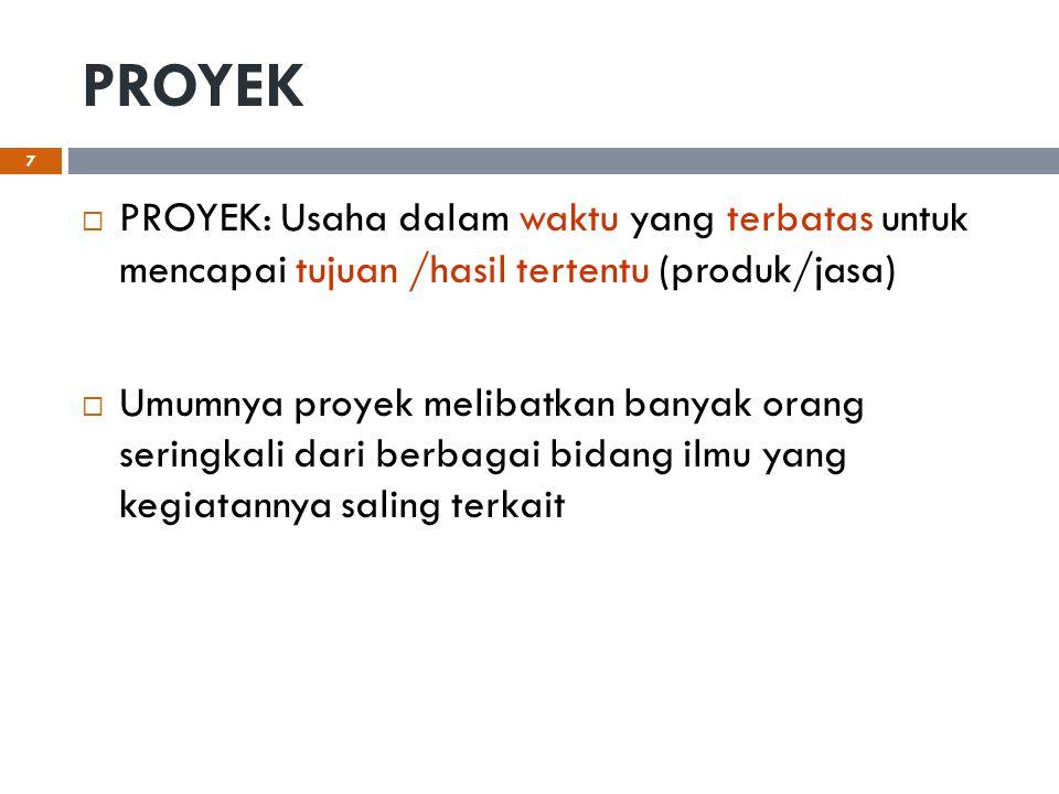 KEGIATAN PROYEK Jenis kegiatan proyek: 1.Kegiatan untuk menghasilkan produk proyek 2.