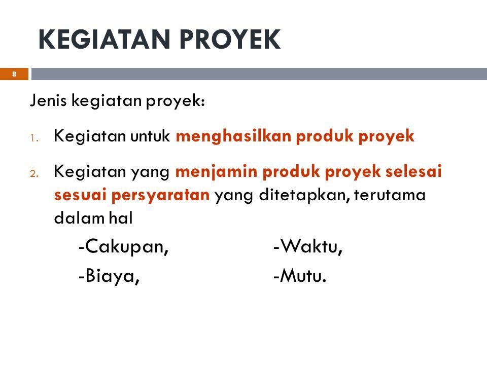 KEGIATAN PROYEK Jenis kegiatan proyek: 1. Kegiatan untuk menghasilkan produk proyek 2. Kegiatan yang menjamin produk proyek selesai sesuai persyaratan