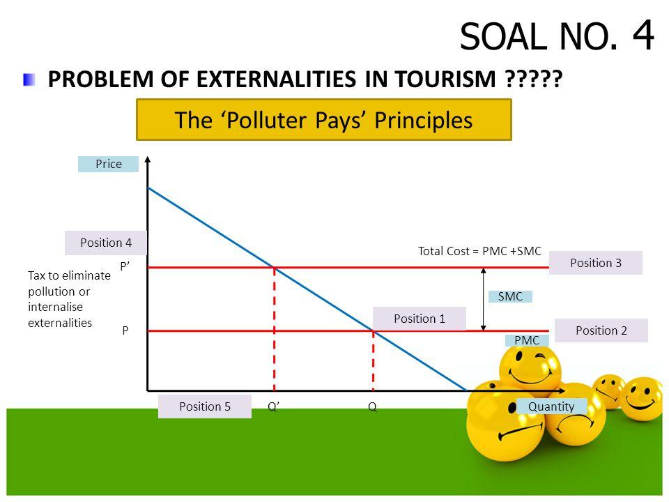 SOAL NO.4 PROBLEM OF EXTERNALITIES IN TOURISM ????.