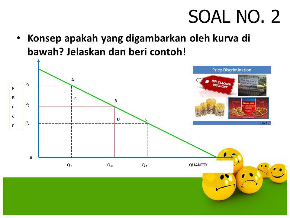 SOAL NO. 2 • Konsep apakah yang digambarkan oleh kurva di bawah? Jelaskan dan beri contoh! P2P2 0 E DC A B P0P0 P1P1 Q 1 Q 0 Q 2 QUANTTY PRICEPRICE