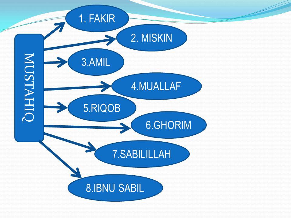 MUSTAHIQ 1. FAKIR 2. MISKIN 3.AMIL 4.MUALLAF 7.SABILILLAH 6.GHORIM 5.RIQOB 8.IBNU SABIL