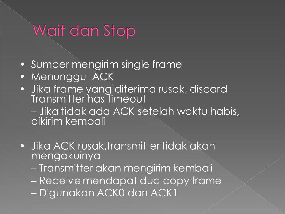• Sumber mengirim single frame • Menunggu ACK • Jika frame yang diterima rusak, discard Transmitter has timeout – Jika tidak ada ACK setelah waktu habis, dikirim kembali •Jika ACK rusak,transmitter tidak akan mengakuinya – Transmitter akan mengirim kembali – Receive mendapat dua copy frame – Digunakan ACK0 dan ACK1