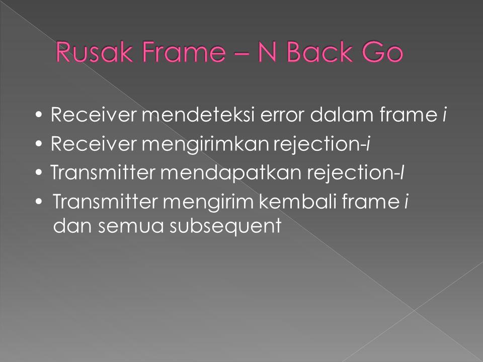 • Receiver mendeteksi error dalam frame i • Receiver mengirimkan rejection-i • Transmitter mendapatkan rejection-I •Transmitter mengirim kembali frame i dan semua subsequent