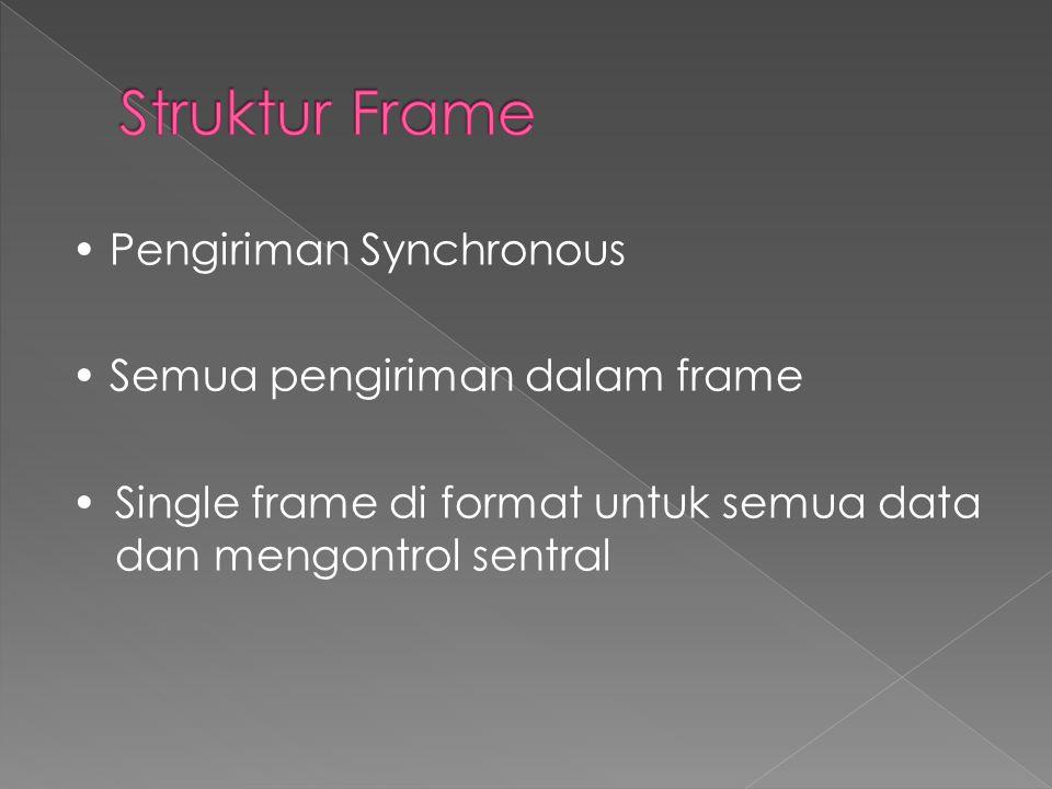 • Pengiriman Synchronous • Semua pengiriman dalam frame •Single frame di format untuk semua data dan mengontrol sentral