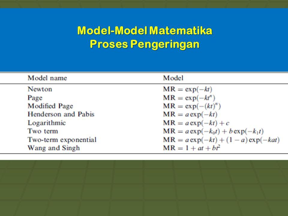 Model-Model Matematika Proses Pengeringan