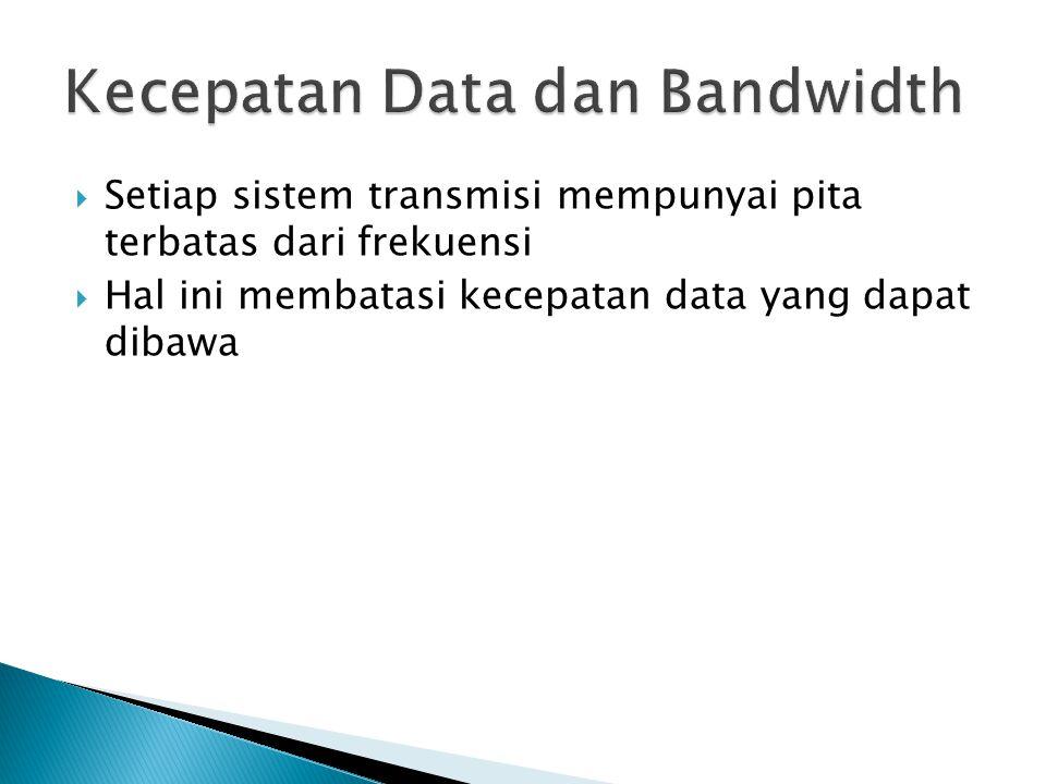  Setiap sistem transmisi mempunyai pita terbatas dari frekuensi  Hal ini membatasi kecepatan data yang dapat dibawa