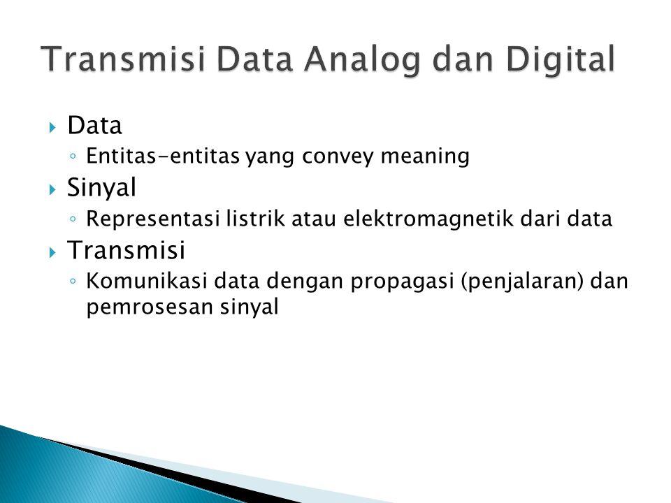  Data ◦ Entitas-entitas yang convey meaning  Sinyal ◦ Representasi listrik atau elektromagnetik dari data  Transmisi ◦ Komunikasi data dengan propagasi (penjalaran) dan pemrosesan sinyal