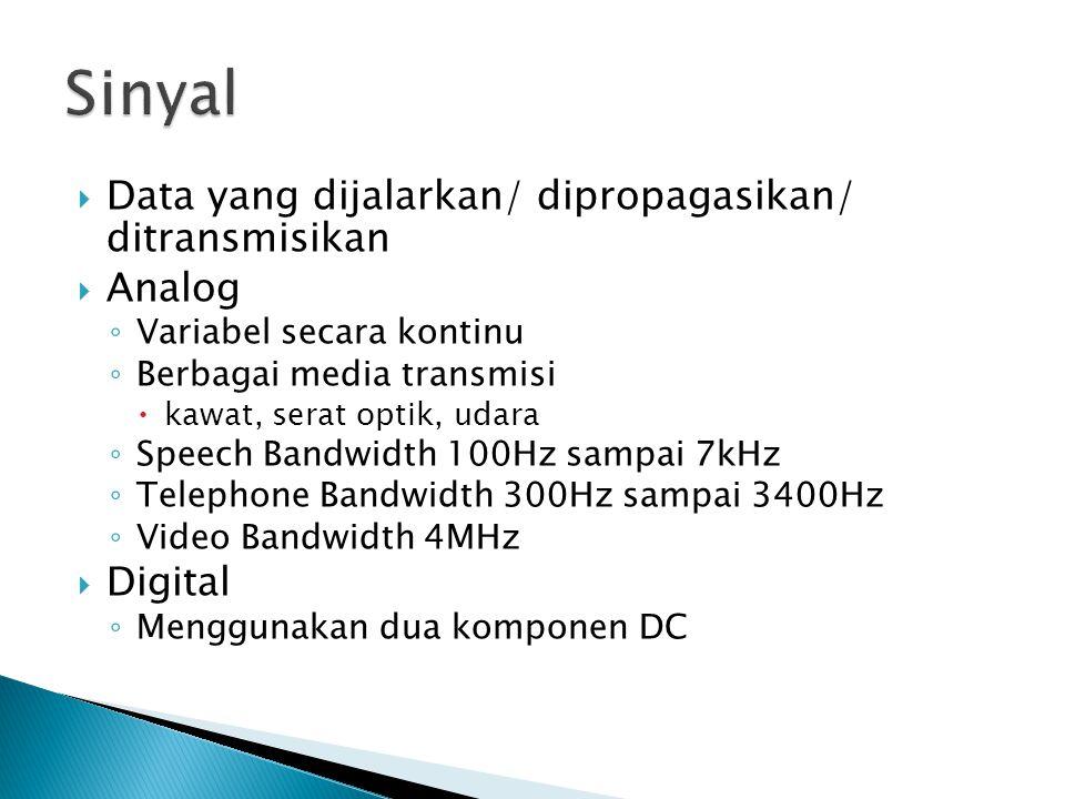  Data yang dijalarkan/ dipropagasikan/ ditransmisikan  Analog ◦ Variabel secara kontinu ◦ Berbagai media transmisi  kawat, serat optik, udara ◦ Speech Bandwidth 100Hz sampai 7kHz ◦ Telephone Bandwidth 300Hz sampai 3400Hz ◦ Video Bandwidth 4MHz  Digital ◦ Menggunakan dua komponen DC