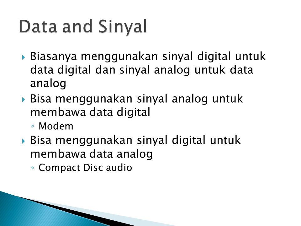  Biasanya menggunakan sinyal digital untuk data digital dan sinyal analog untuk data analog  Bisa menggunakan sinyal analog untuk membawa data digital ◦ Modem  Bisa menggunakan sinyal digital untuk membawa data analog ◦ Compact Disc audio