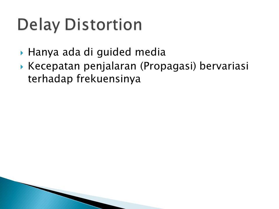  Hanya ada di guided media  Kecepatan penjalaran (Propagasi) bervariasi terhadap frekuensinya