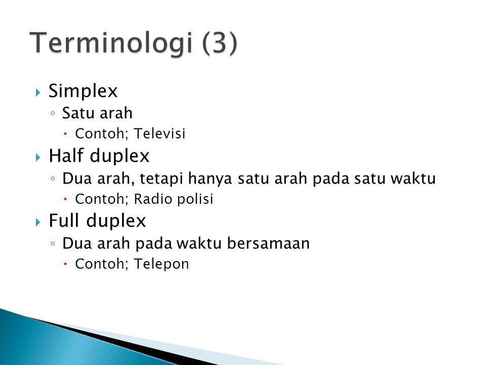  Simplex ◦ Satu arah  Contoh; Televisi  Half duplex ◦ Dua arah, tetapi hanya satu arah pada satu waktu  Contoh; Radio polisi  Full duplex ◦ Dua arah pada waktu bersamaan  Contoh; Telepon
