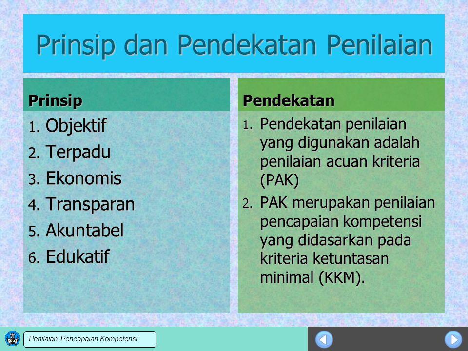 Sosialisasi KTSP Prinsip dan Pendekatan Penilaian Prinsip 1. Objektif 2. Terpadu 3. Ekonomis 4. Transparan 5. Akuntabel 6. Edukatif Pendekatan 1. Pend