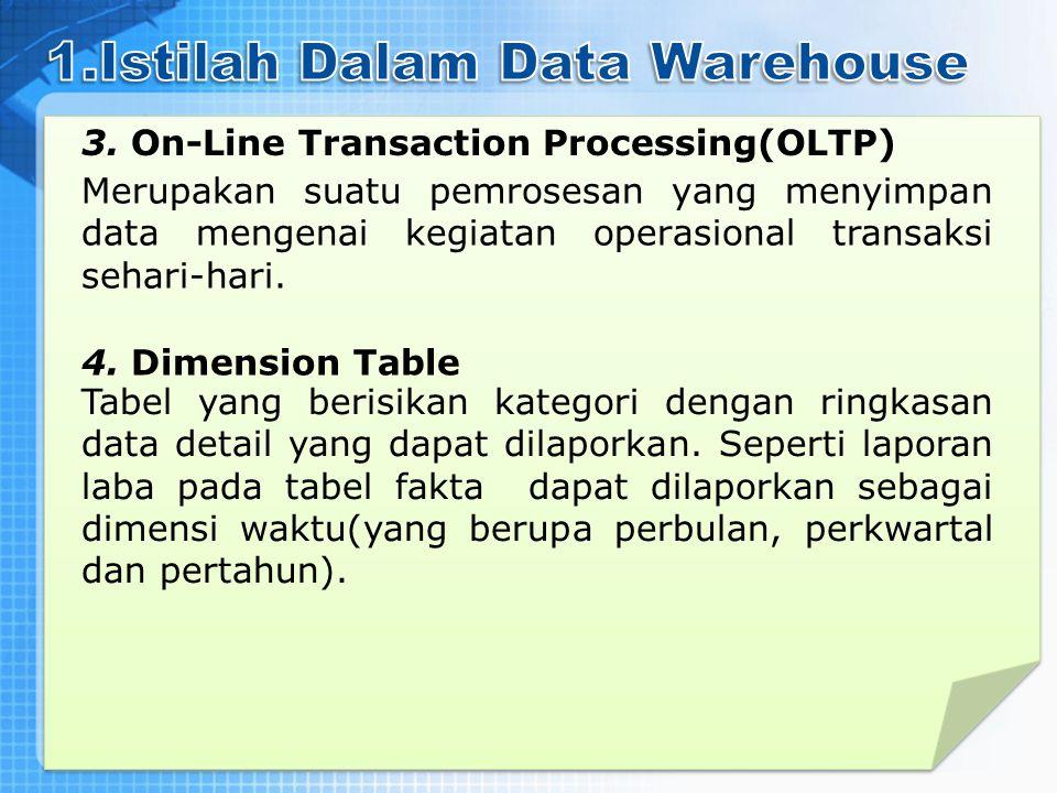 3. On-Line Transaction Processing(OLTP) Merupakan suatu pemrosesan yang menyimpan data mengenai kegiatan operasional transaksi sehari-hari. 4. Dimensi