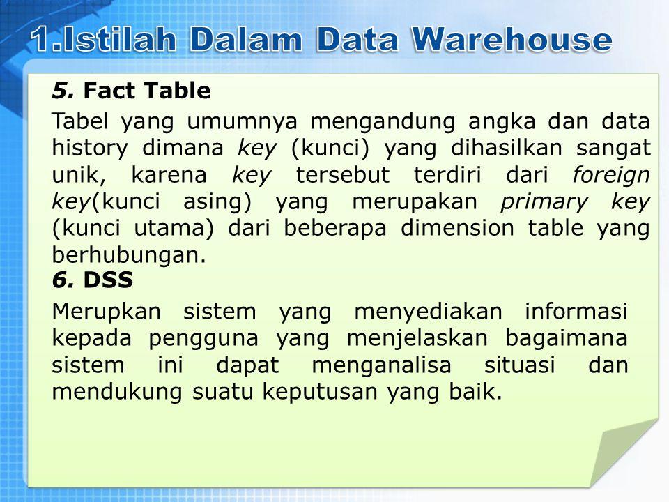 5. Fact Table Tabel yang umumnya mengandung angka dan data history dimana key (kunci) yang dihasilkan sangat unik, karena key tersebut terdiri dari fo
