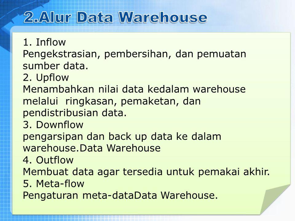 1. Inflow Pengekstrasian, pembersihan, dan pemuatan sumber data. 2. Upflow Menambahkan nilai data kedalam warehouse melalui ringkasan, pemaketan, dan