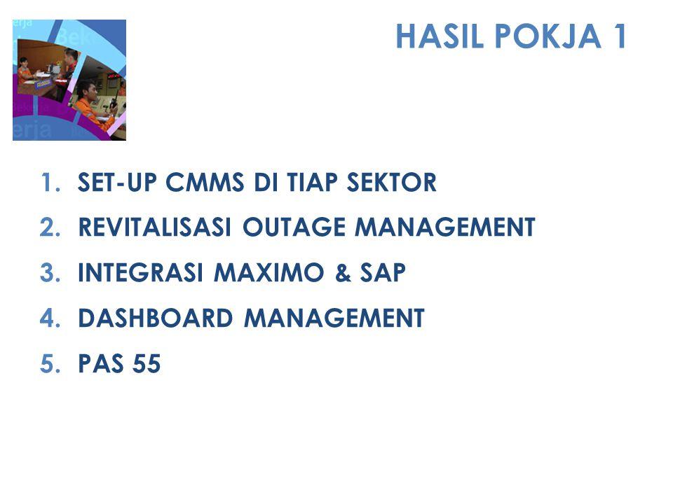 1.SET-UP CMMS DI TIAP SEKTOR 2.REVITALISASI OUTAGE MANAGEMENT 3.INTEGRASI MAXIMO & SAP 4.DASHBOARD MANAGEMENT 5.PAS 55 HASIL POKJA 1