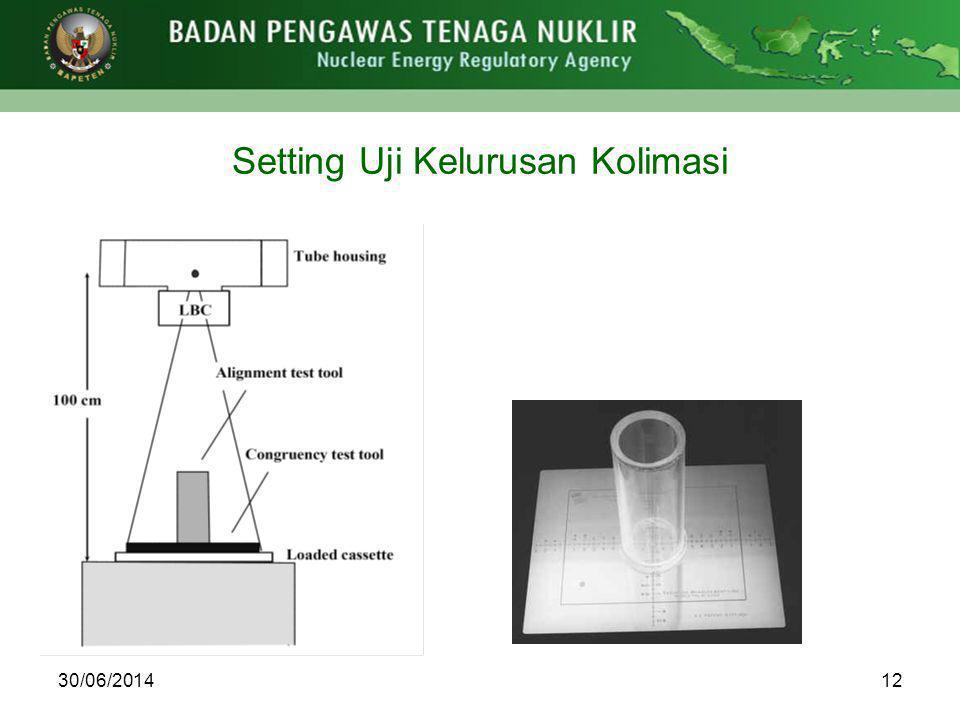 Setting Uji Kelurusan Kolimasi 1230/06/2014