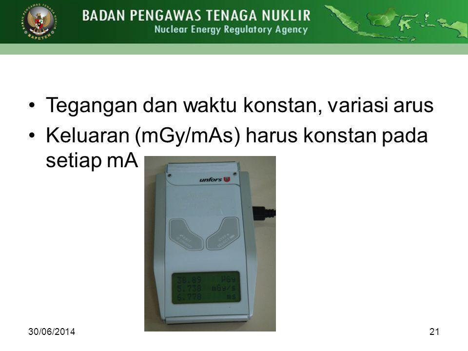 2130/06/2014 •Tegangan dan waktu konstan, variasi arus •Keluaran (mGy/mAs) harus konstan pada setiap mA