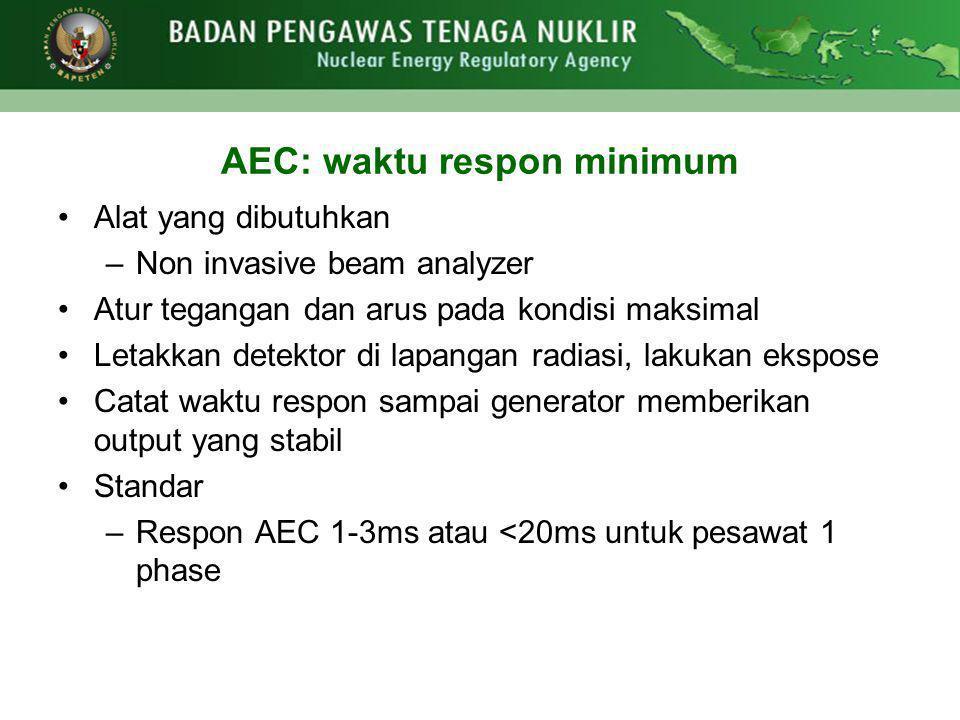 AEC: waktu respon minimum •Alat yang dibutuhkan –Non invasive beam analyzer •Atur tegangan dan arus pada kondisi maksimal •Letakkan detektor di lapang