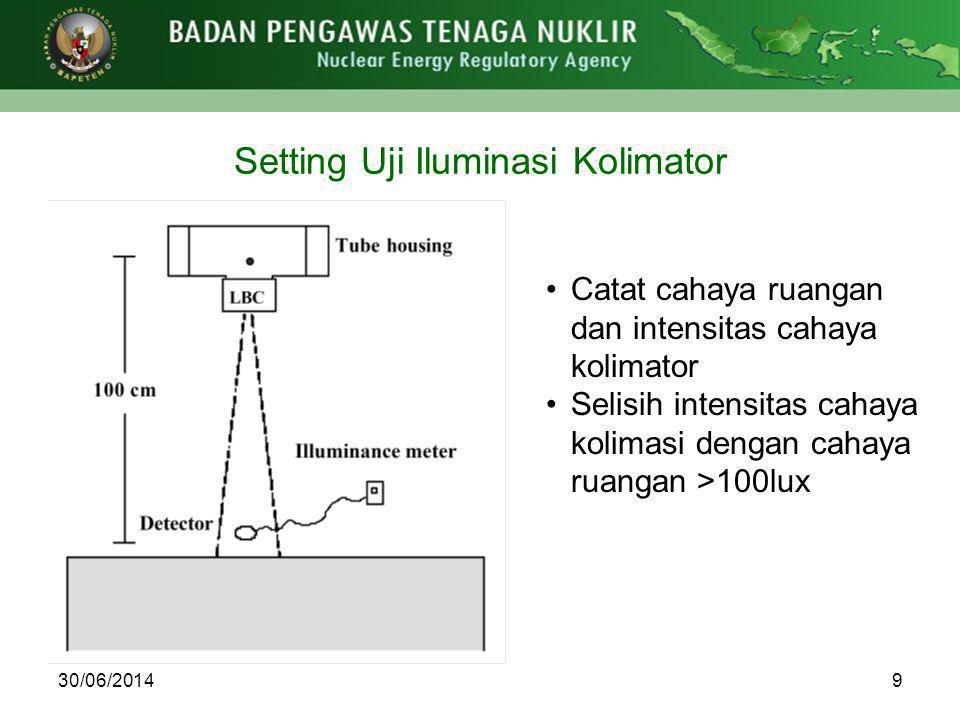 Setting Uji Iluminasi Kolimator 930/06/2014 •Catat cahaya ruangan dan intensitas cahaya kolimator •Selisih intensitas cahaya kolimasi dengan cahaya ru