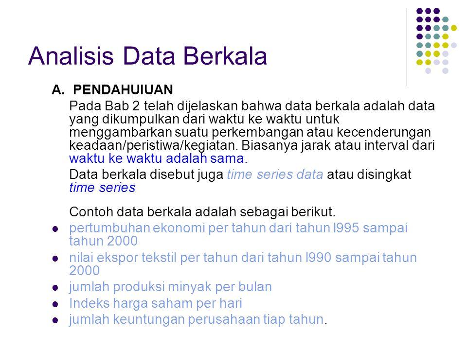 Analisis Data Berkala A.
