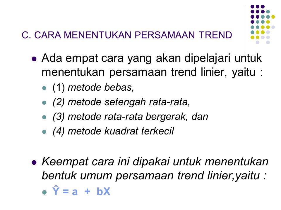 C. CARA MENENTUKAN PERSAMAAN TREND  Ada empat cara yang akan dipelajari untuk menentukan persamaan trend linier, yaitu :  (1) metode bebas,  (2) me