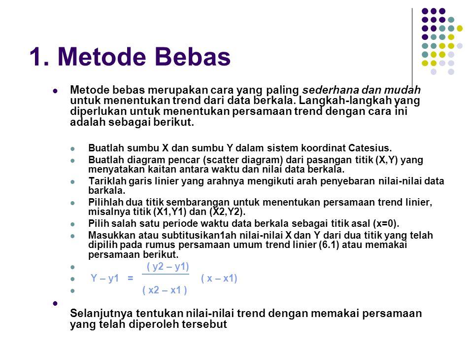 1. Metode Bebas  Metode bebas merupakan cara yang paling sederhana dan mudah untuk menentukan trend dari data berkala. Langkah-langkah yang diperluka