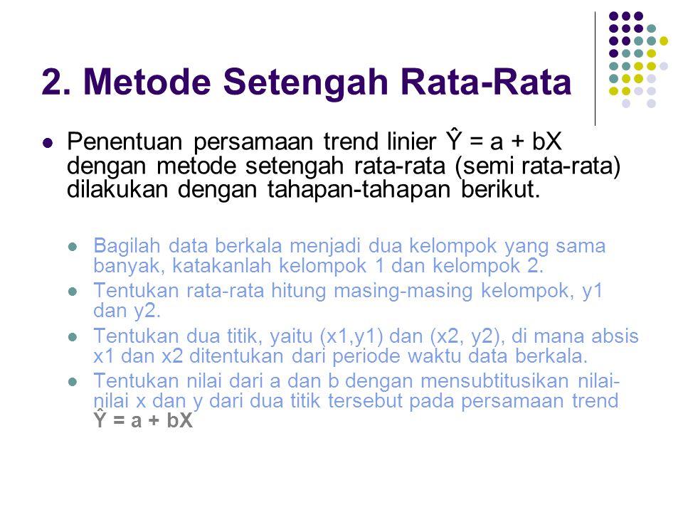 2. Metode Setengah Rata-Rata  Penentuan persamaan trend linier Ŷ = a + bX dengan metode setengah rata-rata (semi rata-rata) dilakukan dengan tahapan-