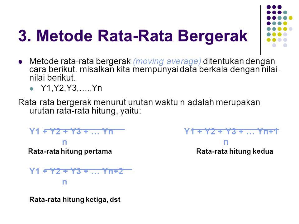 3. Metode Rata-Rata Bergerak  Metode rata-rata bergerak (moving average) ditentukan dengan cara berikut. misalkan kita mempunyai data berkala dengan