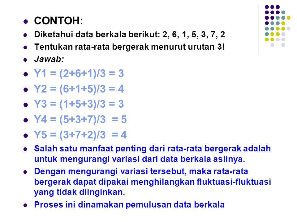  CONTOH:  Diketahui data berkala berikut: 2, 6, 1, 5, 3, 7, 2  Tentukan rata-rata bergerak menurut urutan 3.