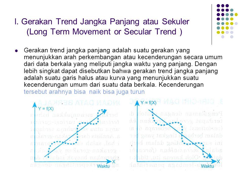 l. Gerakan Trend Jangka Panjang atau Sekuler (Long Term Movement or Secular Trend )  Gerakan trend jangka panjang adalah suatu gerakan yang menunjukk