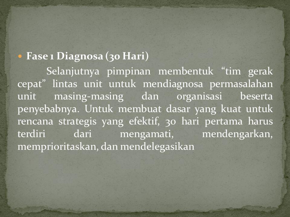 """ Fase 1 Diagnosa (30 Hari) Selanjutnya pimpinan membentuk """"tim gerak cepat"""" lintas unit untuk mendiagnosa permasalahan unit masing-masing dan organis"""