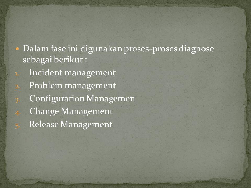  Dalam fase ini digunakan proses-proses diagnose sebagai berikut : 1. Incident management 2. Problem management 3. Configuration Managemen 4. Change