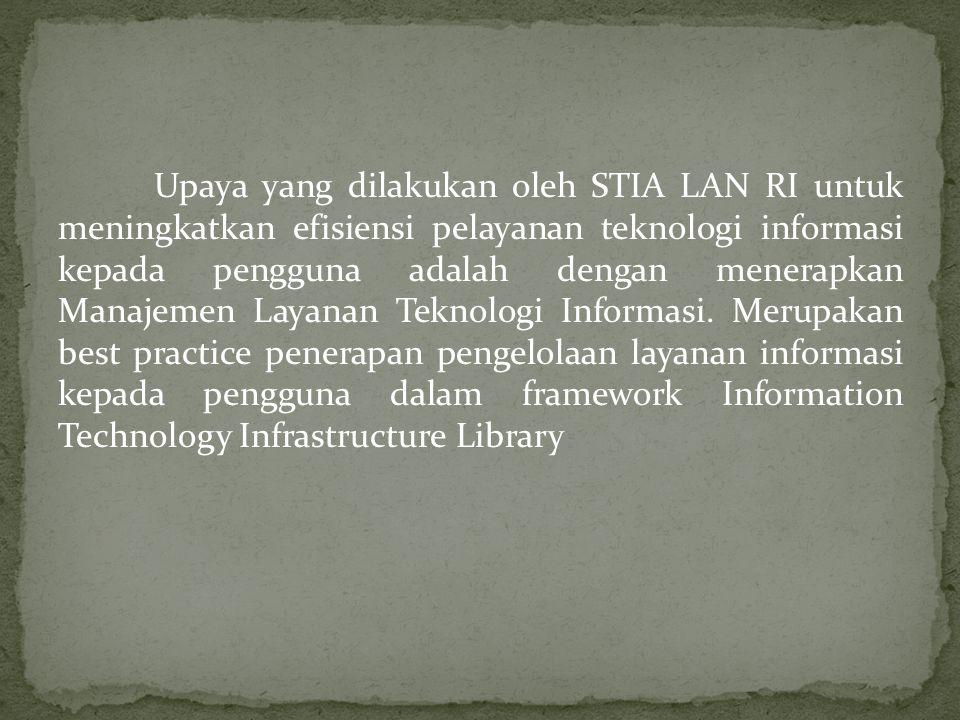 Upaya yang dilakukan oleh STIA LAN RI untuk meningkatkan efisiensi pelayanan teknologi informasi kepada pengguna adalah dengan menerapkan Manajemen Layanan Teknologi Informasi.