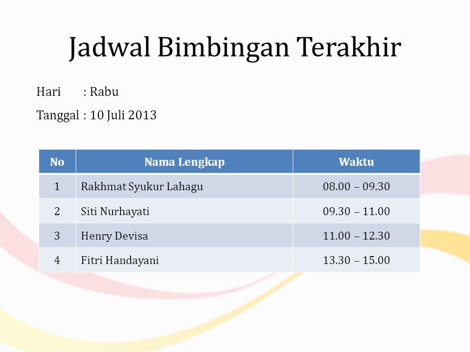 Jadwal Bimbingan Terakhir NoNama LengkapWaktu 1Rakhmat Syukur Lahagu08.00 – 09.30 2Siti Nurhayati09.30 – 11.00 3Henry Devisa11.00 – 12.30 4Fitri Handa